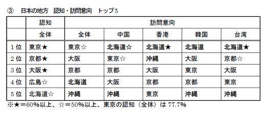 japan_160728