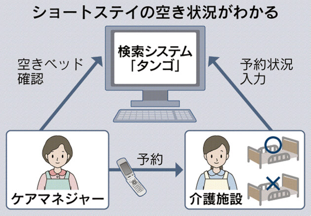 kaigo_161116