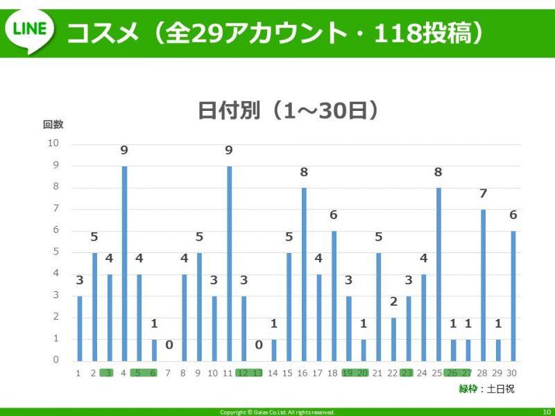 line10_161219